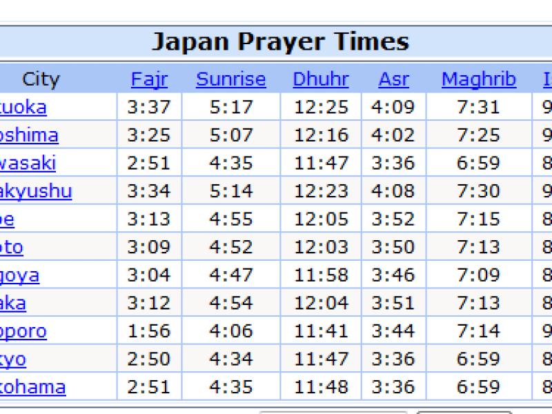 Puasa Islam di Jepang