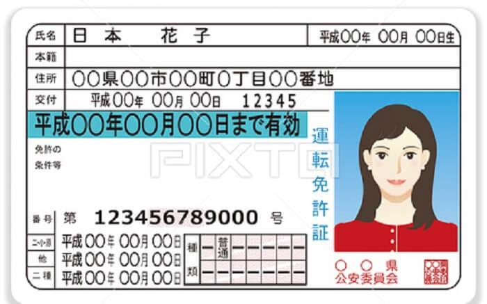 Negara Jepang SIM