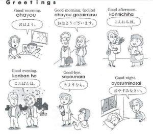 Belajar Bahasa Jepang Sehari hari keren