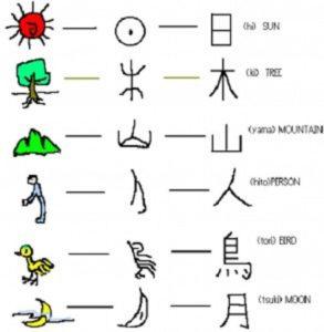 Belajar Kanji