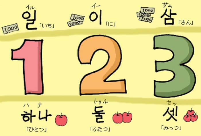 Angka Dalam Bahasa Jepang Part II