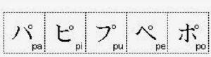 Huruf Katakana Handakuon