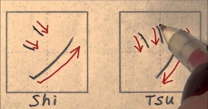 Huruf Katakana Shi dan Tsu