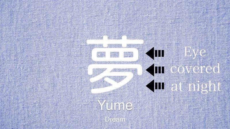 Huruf Katakana dan Kanji Mimpi