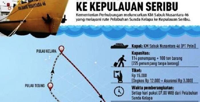 KM Nusantara Pulau Seribu