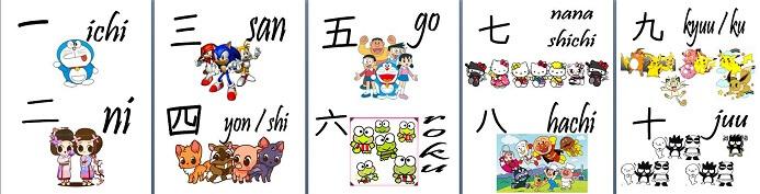 Poster Angka dalam Bahasa Jepang