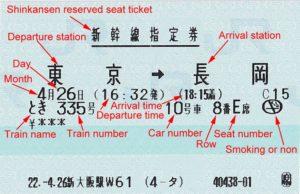 Tiket Kereta Tercepat di dunia