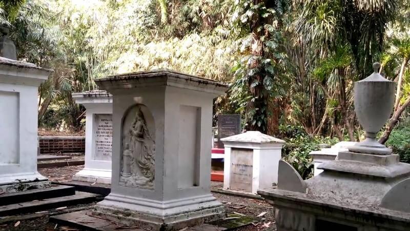 Arah Mata Angin Kuburan